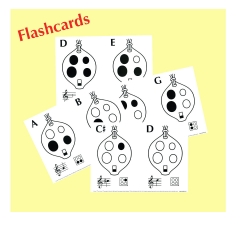Ocarina Flashcards