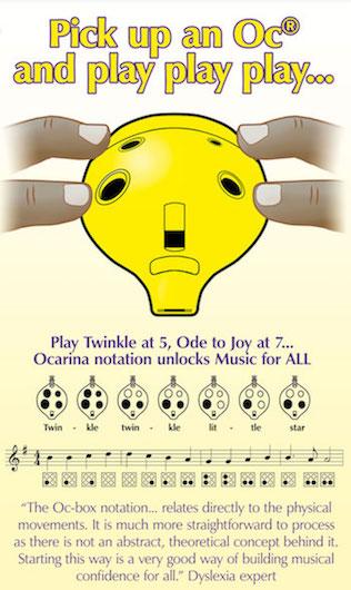 Ocarina notation